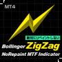 Bollinger ZigZag NoRepaint MTF Indicator