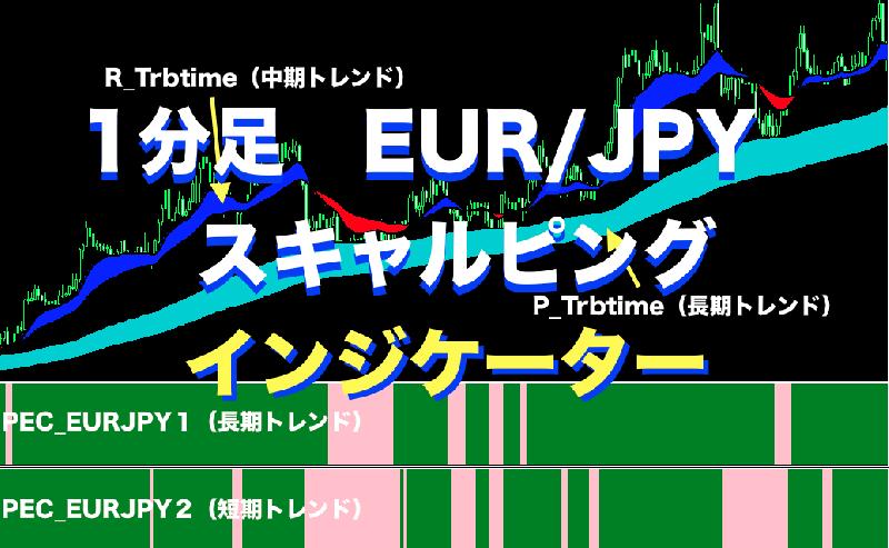 1分足EUR/JPYスキャルピングトレード